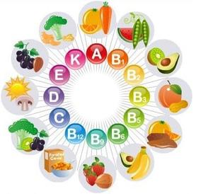 Toutes les vitamines