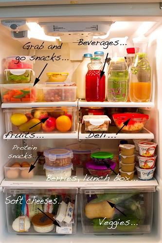 Organiser son frigo pour manger moins